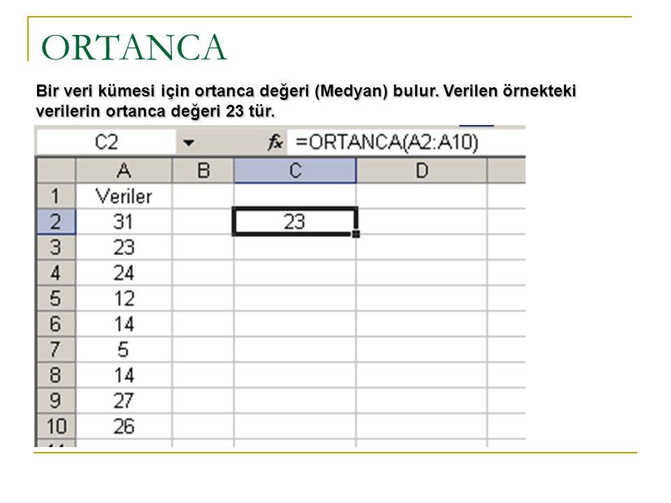 ORTANCA Bir veri kümesi için ortanca değeri (Medyan) bulur.