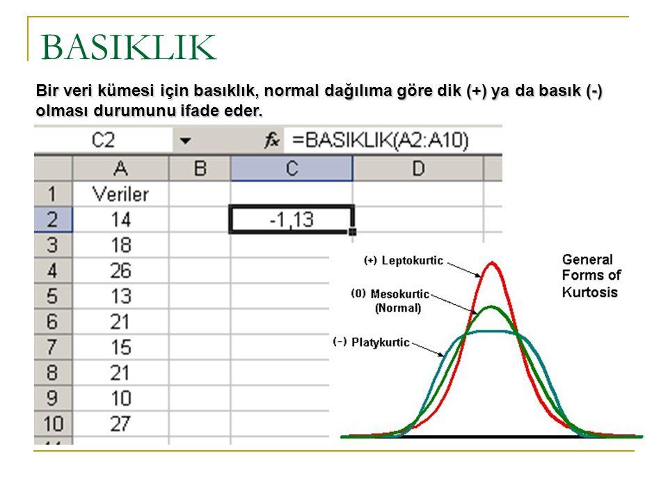 BASIKLIK Bir veri kümesi için basıklık, normal dağılıma göre dik (+) ya da basık (-) olması durumunu ifade eder.