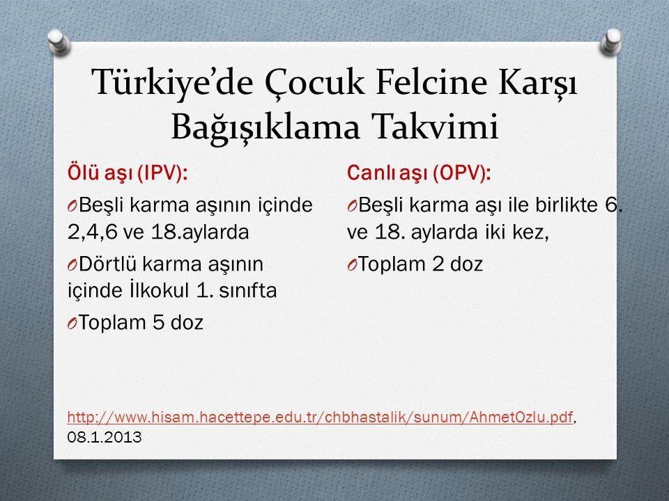 Türkiye'de Çocuk Felcine Karşı Bağışıklama Takvimi