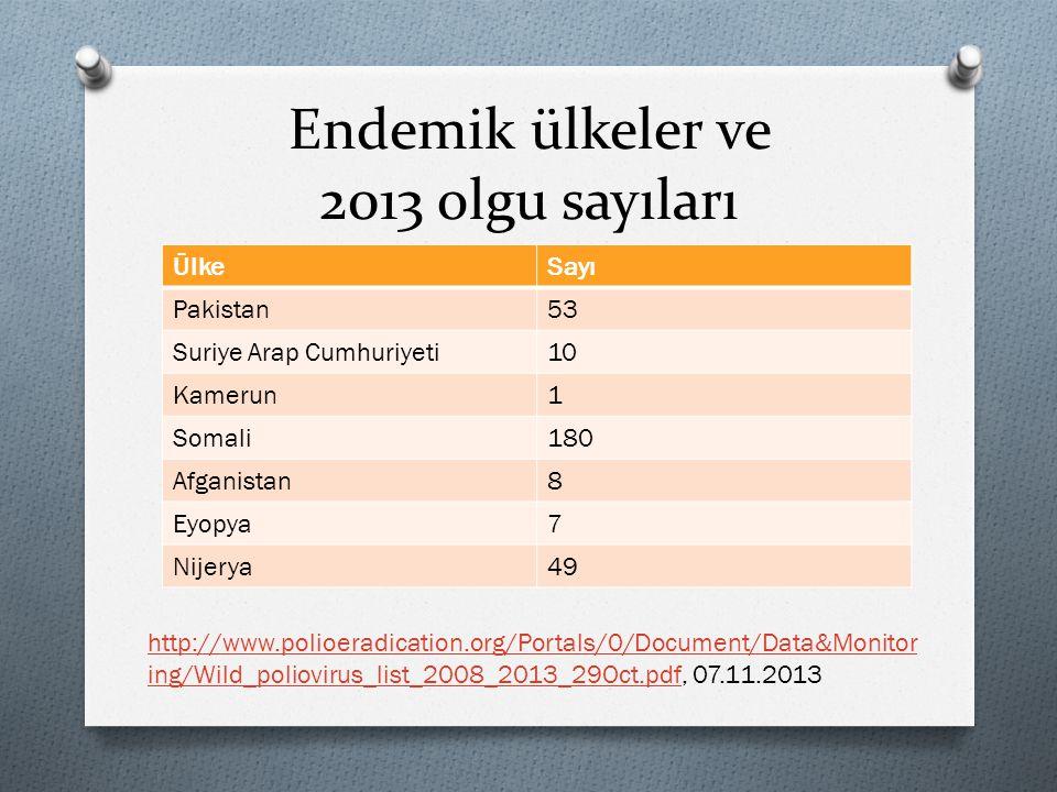 Endemik ülkeler ve 2013 olgu sayıları