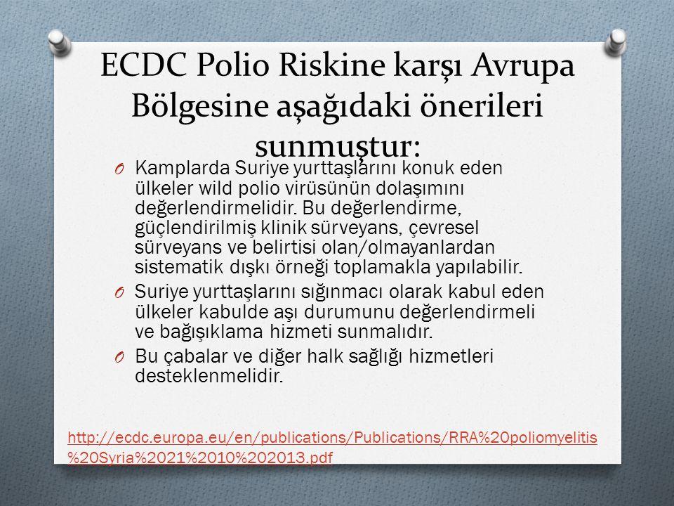 ECDC Polio Riskine karşı Avrupa Bölgesine aşağıdaki önerileri sunmuştur: