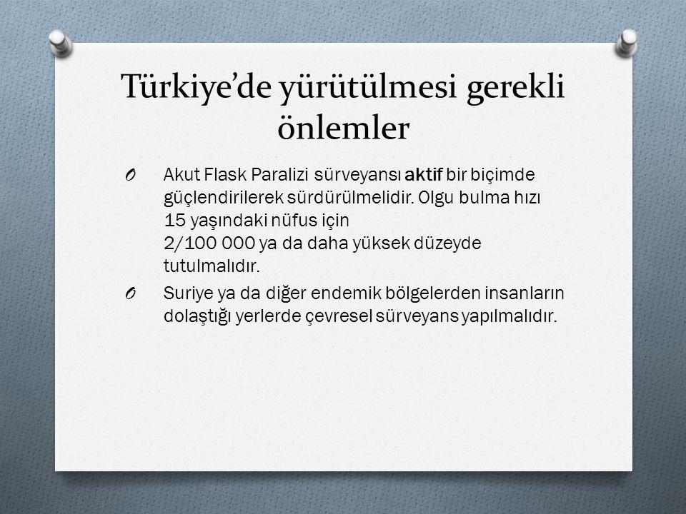 Türkiye'de yürütülmesi gerekli önlemler