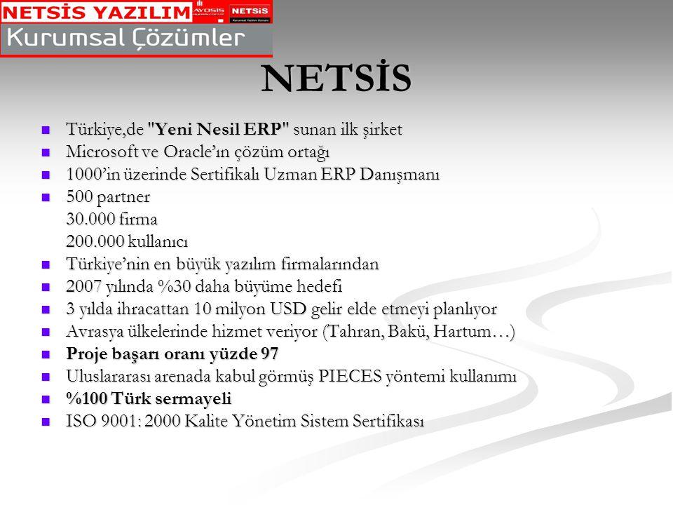NETSİS Türkiye,de Yeni Nesil ERP sunan ilk şirket