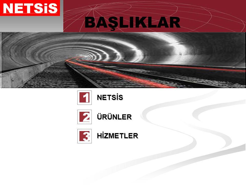 BAŞLIKLAR 1 NETSİS 2 ÜRÜNLER 3 HİZMETLER