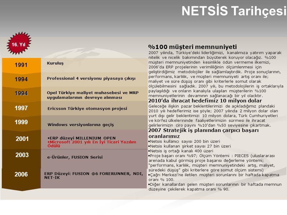 NETSİS Tarihçesi 16. Yıl.