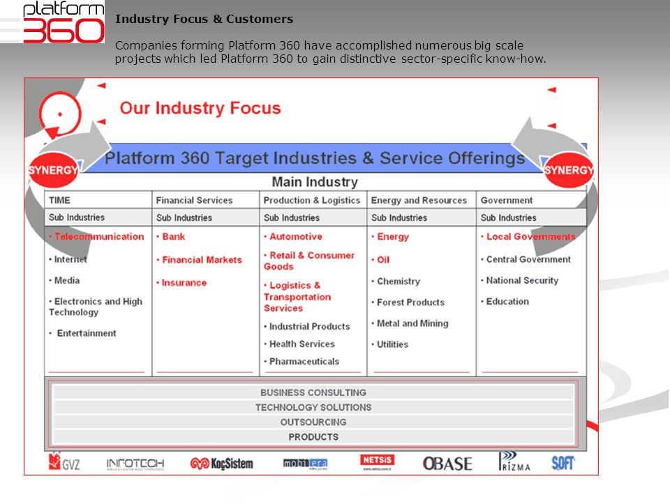 Industry Focus & Customers Companies forming Platform 360 have accomplished numerous big scale projects which led Platform 360 to gain distinctive sector-specific know-how.