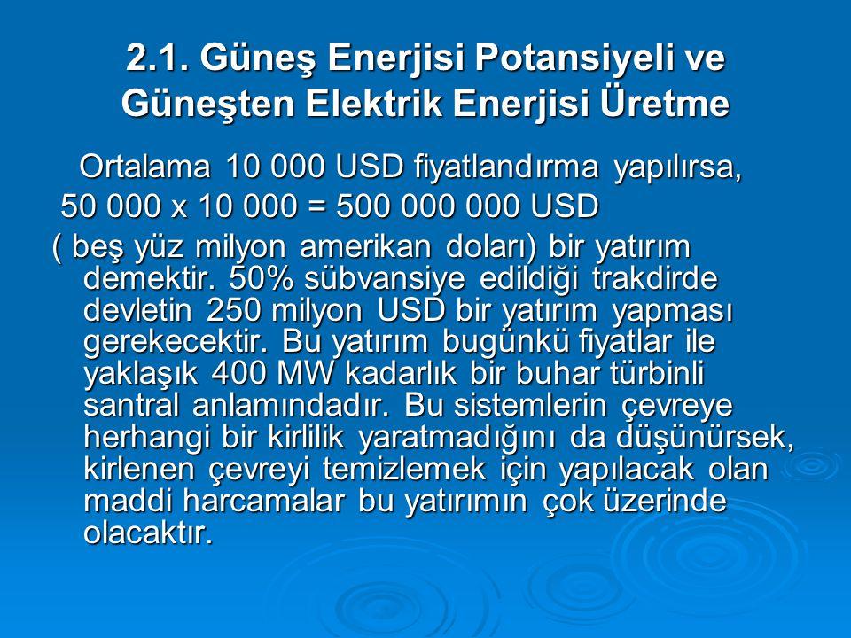 2.1. Güneş Enerjisi Potansiyeli ve Güneşten Elektrik Enerjisi Üretme