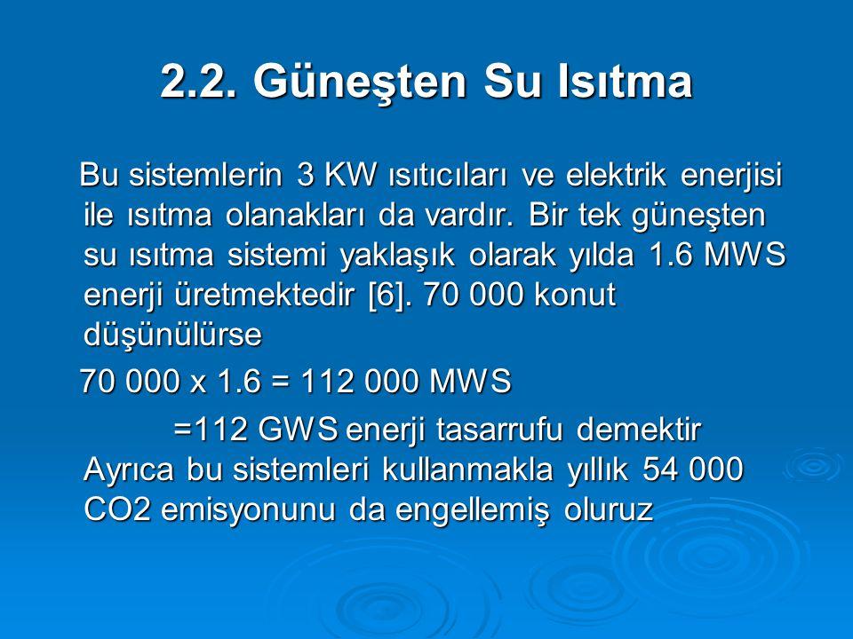 2.2. Güneşten Su Isıtma