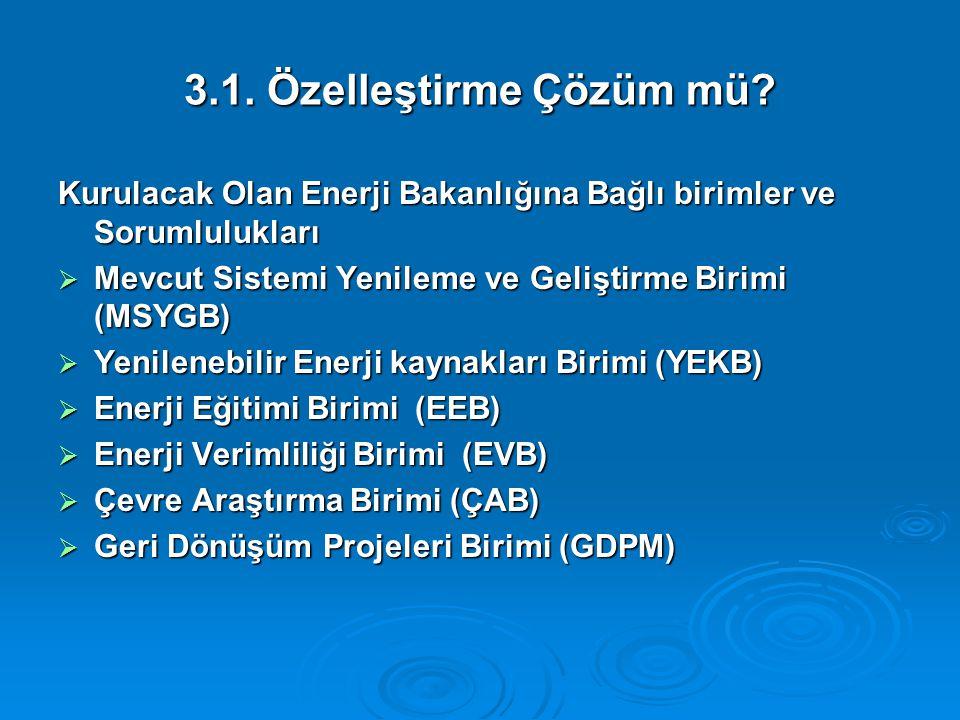 3.1. Özelleştirme Çözüm mü Kurulacak Olan Enerji Bakanlığına Bağlı birimler ve Sorumlulukları. Mevcut Sistemi Yenileme ve Geliştirme Birimi (MSYGB)