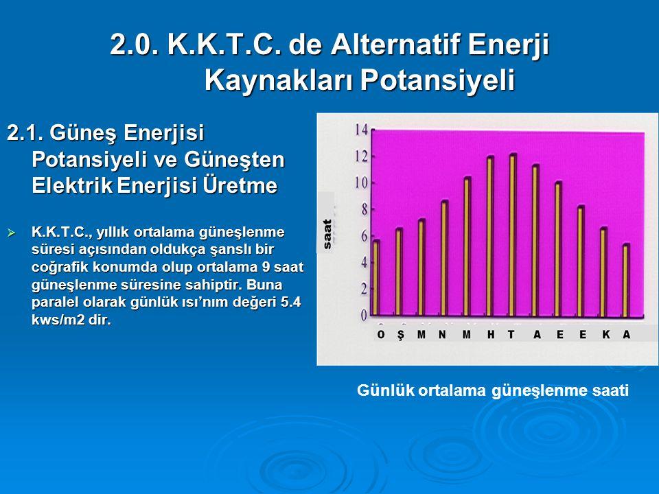 2.0. K.K.T.C. de Alternatif Enerji Kaynakları Potansiyeli