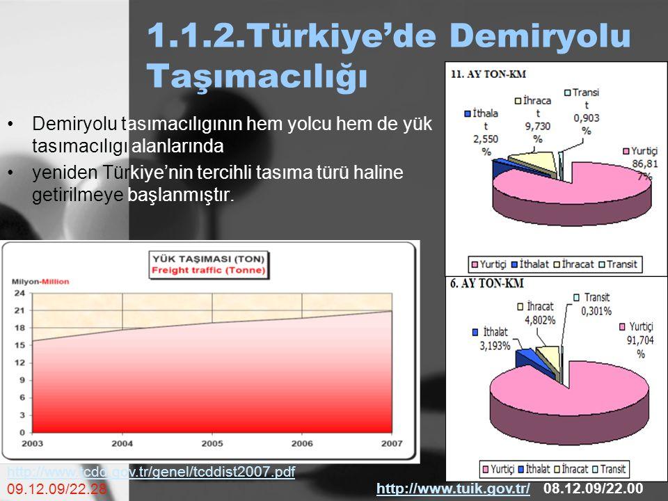1.1.2.Türkiye'de Demiryolu Taşımacılığı
