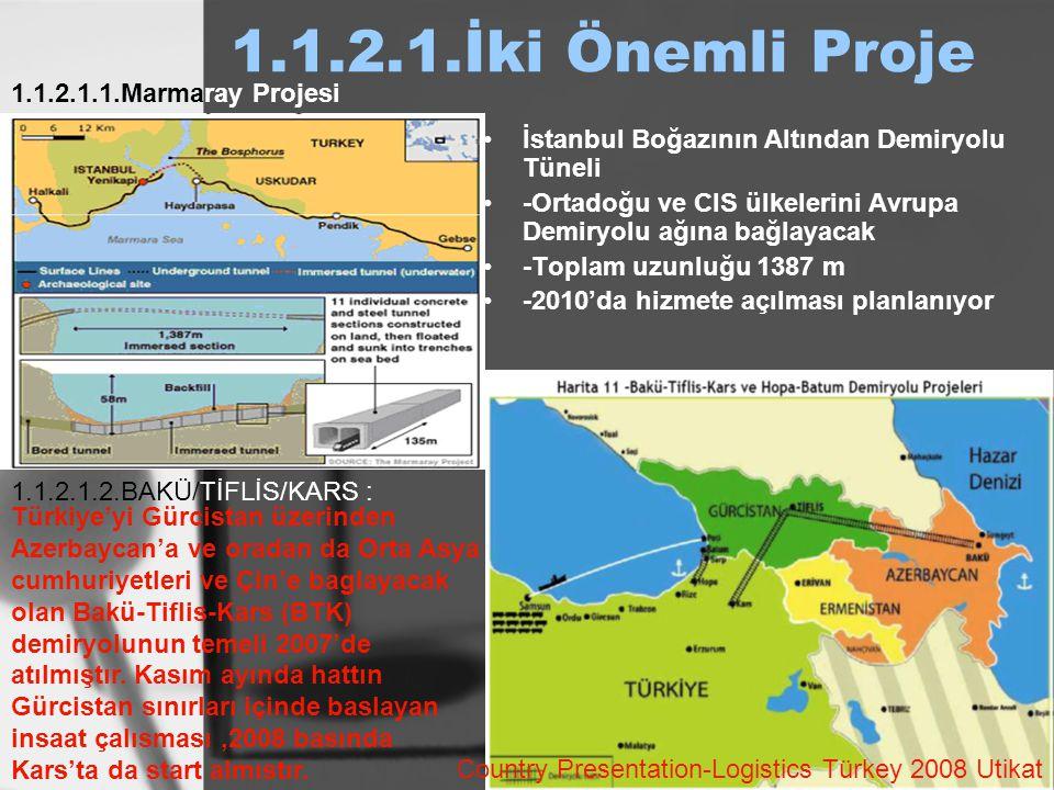 1.1.2.1.İki Önemli Proje 1.1.2.1.1.Marmaray Projesi