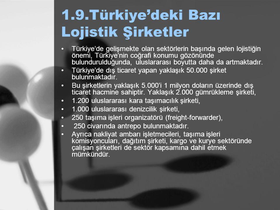 1.9.Türkiye'deki Bazı Lojistik Şirketler