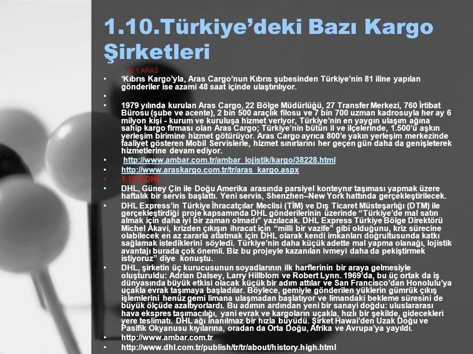 1.10.Türkiye'deki Bazı Kargo Şirketleri