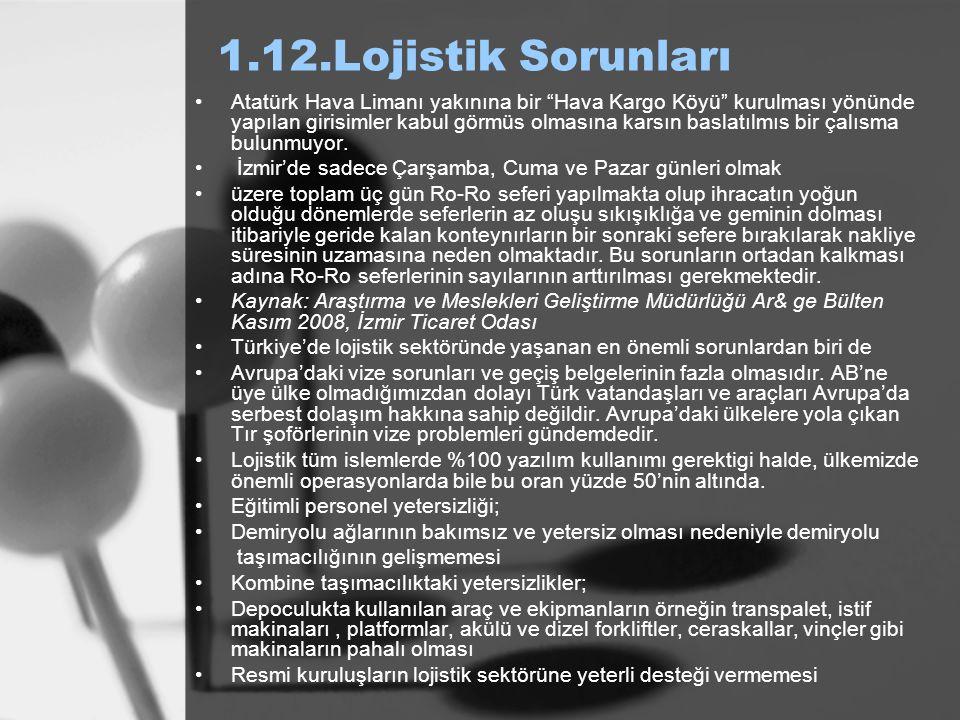 1.12.Lojistik Sorunları