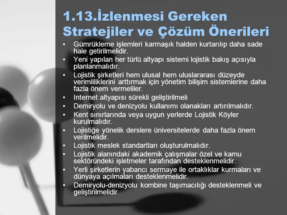 1.13.İzlenmesi Gereken Stratejiler ve Çözüm Önerileri