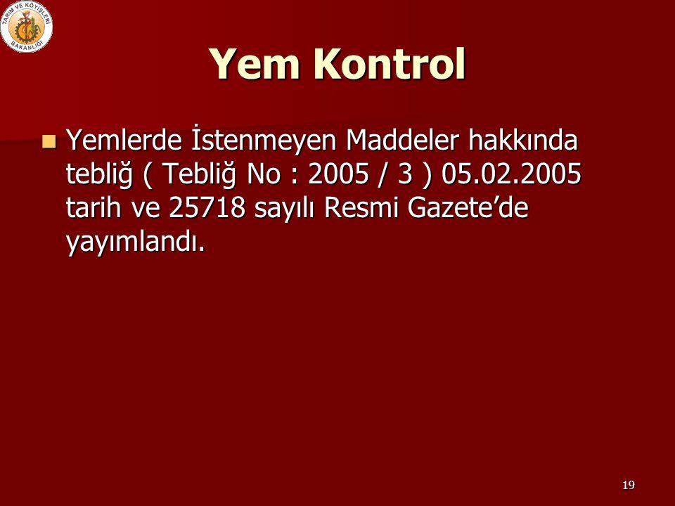 Yem Kontrol Yemlerde İstenmeyen Maddeler hakkında tebliğ ( Tebliğ No : 2005 / 3 ) 05.02.2005 tarih ve 25718 sayılı Resmi Gazete'de yayımlandı.