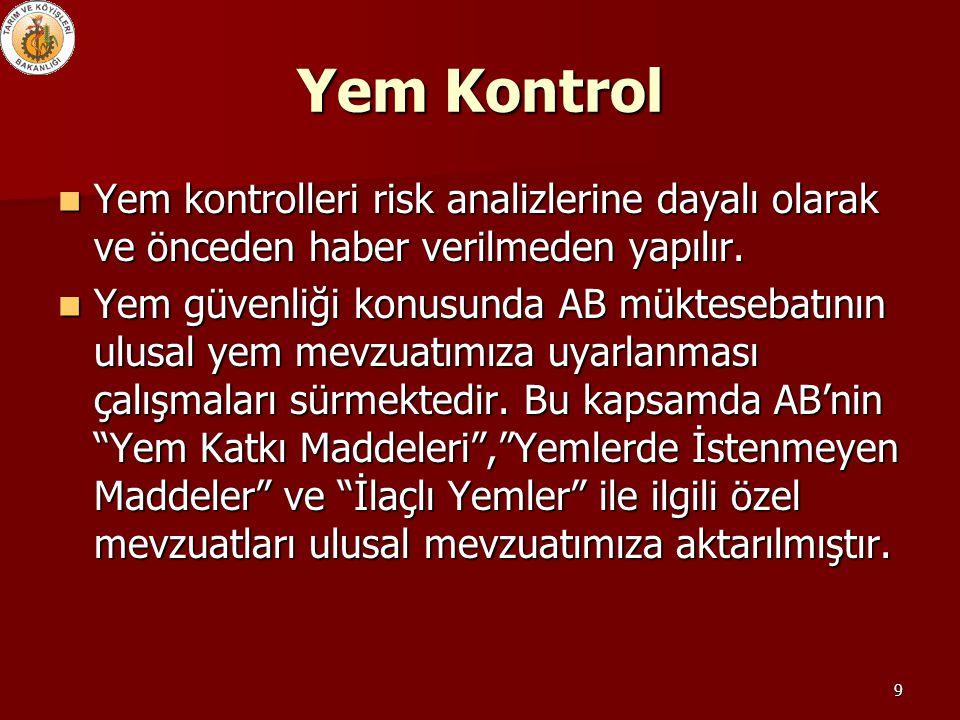 Yem Kontrol Yem kontrolleri risk analizlerine dayalı olarak ve önceden haber verilmeden yapılır.