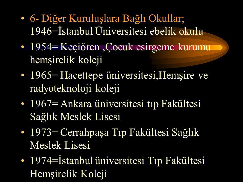 6- Diğer Kuruluşlara Bağlı Okullar; 1946=İstanbul Üniversitesi ebelik okulu