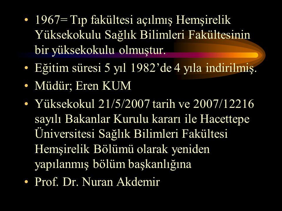 1967= Tıp fakültesi açılmış Hemşirelik Yüksekokulu Sağlık Bilimleri Fakültesinin bir yüksekokulu olmuştur.