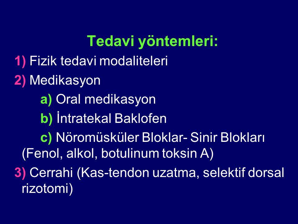 Tedavi yöntemleri: 1) Fizik tedavi modaliteleri 2) Medikasyon