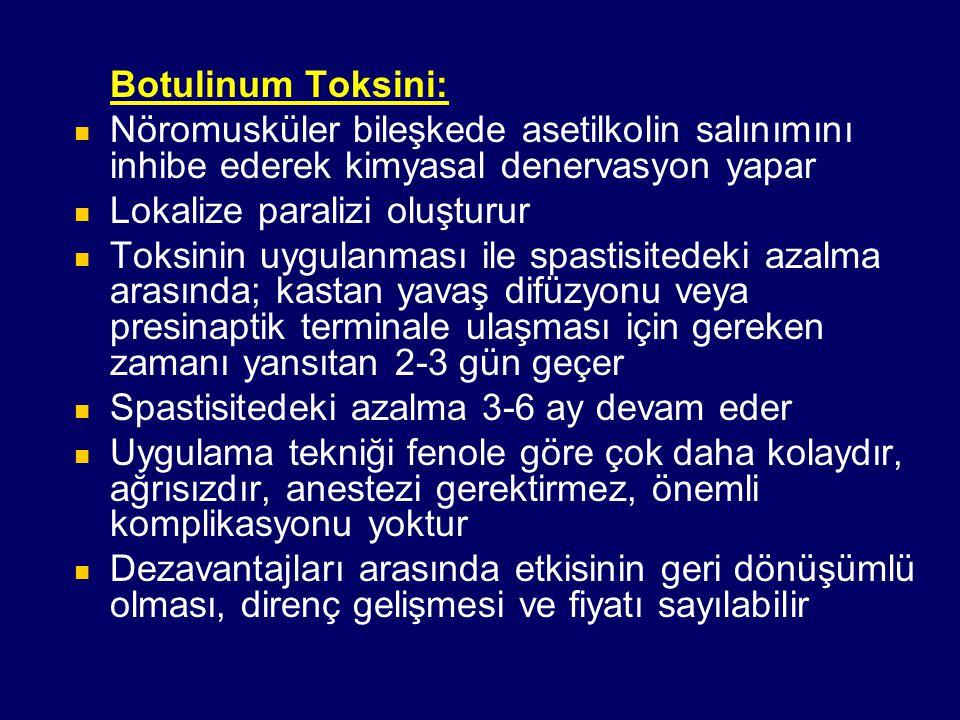 Botulinum Toksini: Nöromusküler bileşkede asetilkolin salınımını inhibe ederek kimyasal denervasyon yapar.