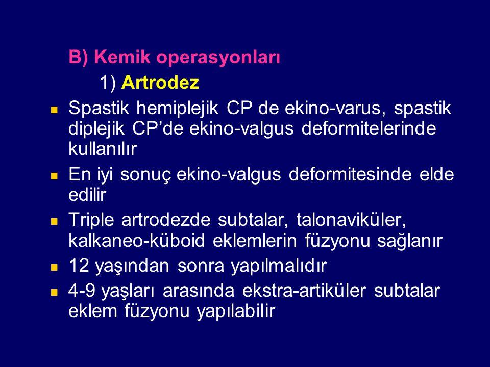 B) Kemik operasyonları