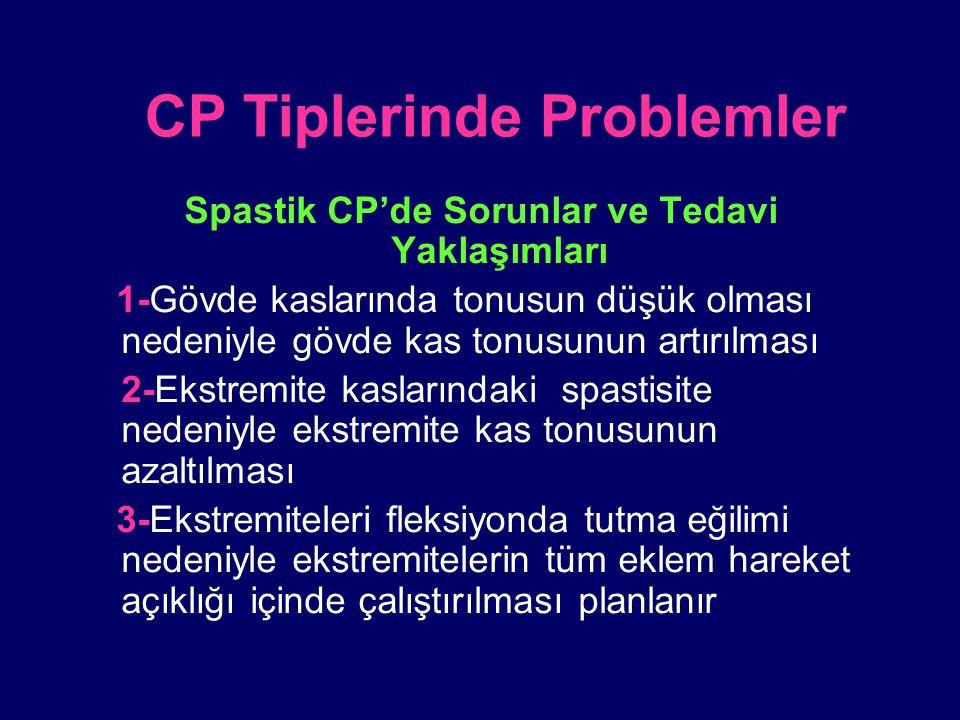 CP Tiplerinde Problemler