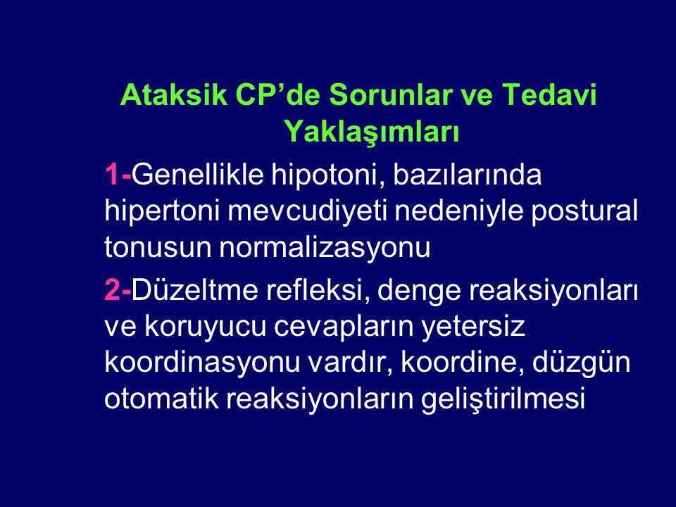 Ataksik CP'de Sorunlar ve Tedavi Yaklaşımları