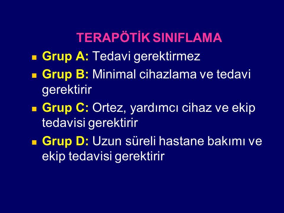 TERAPÖTİK SINIFLAMA Grup A: Tedavi gerektirmez. Grup B: Minimal cihazlama ve tedavi gerektirir.