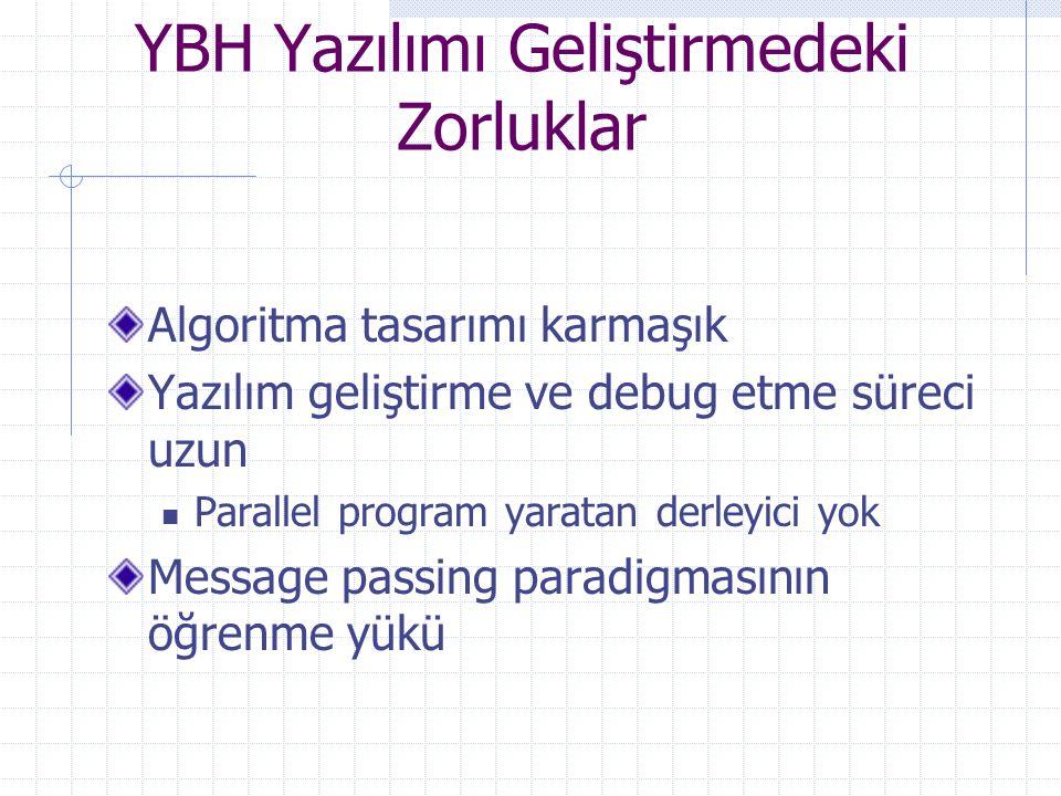 YBH Yazılımı Geliştirmedeki Zorluklar