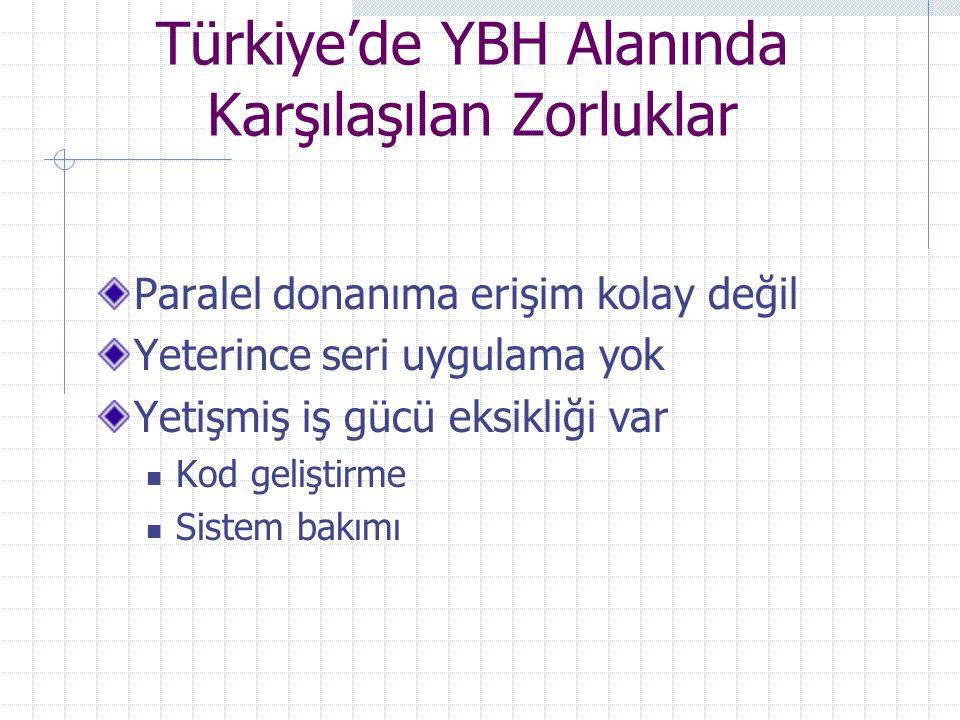 Türkiye'de YBH Alanında Karşılaşılan Zorluklar