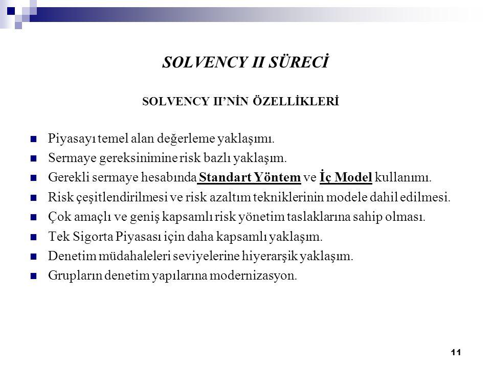 SOLVENCY II SÜRECİ Piyasayı temel alan değerleme yaklaşımı.