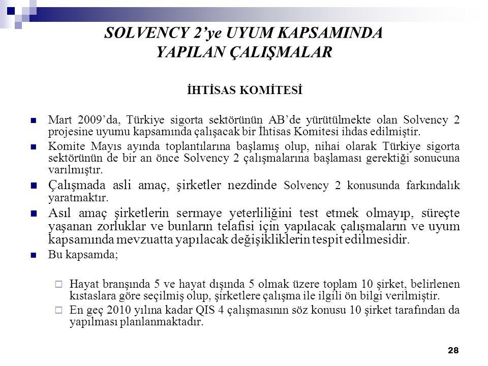 SOLVENCY 2'ye UYUM KAPSAMINDA YAPILAN ÇALIŞMALAR