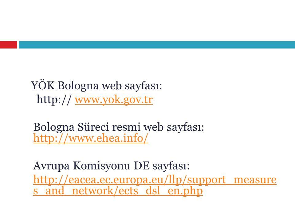 YÖK Bologna web sayfası: