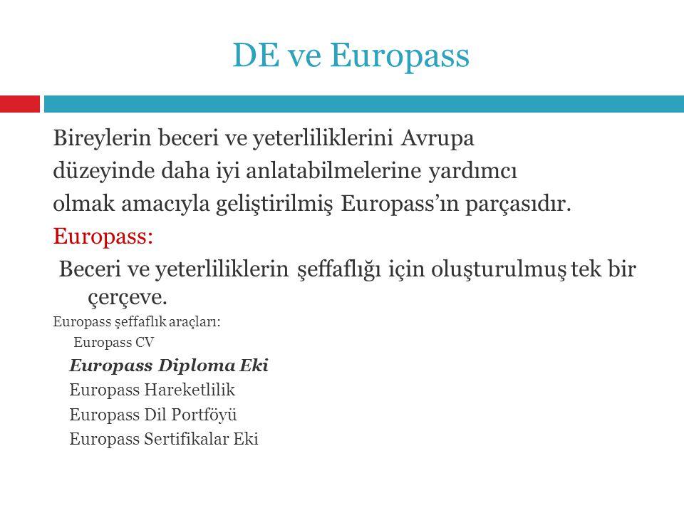 DE ve Europass Bireylerin beceri ve yeterliliklerini Avrupa
