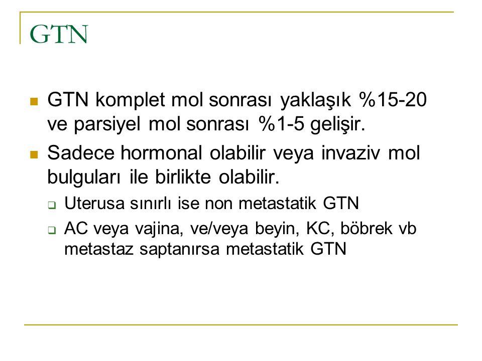 GTN GTN komplet mol sonrası yaklaşık %15-20 ve parsiyel mol sonrası %1-5 gelişir.