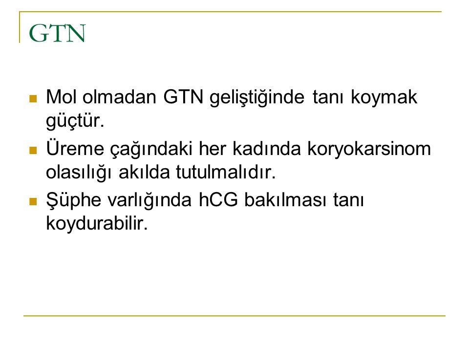 GTN Mol olmadan GTN geliştiğinde tanı koymak güçtür.