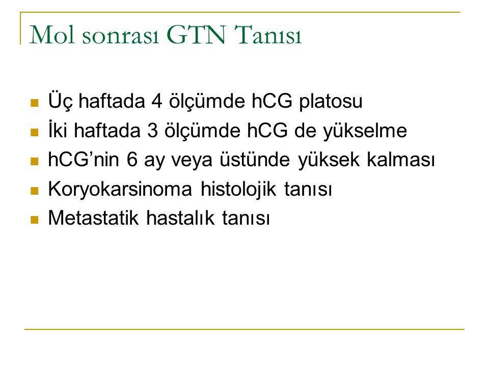 Mol sonrası GTN Tanısı Üç haftada 4 ölçümde hCG platosu