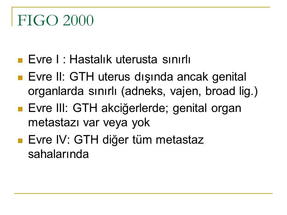 FIGO 2000 Evre I : Hastalık uterusta sınırlı