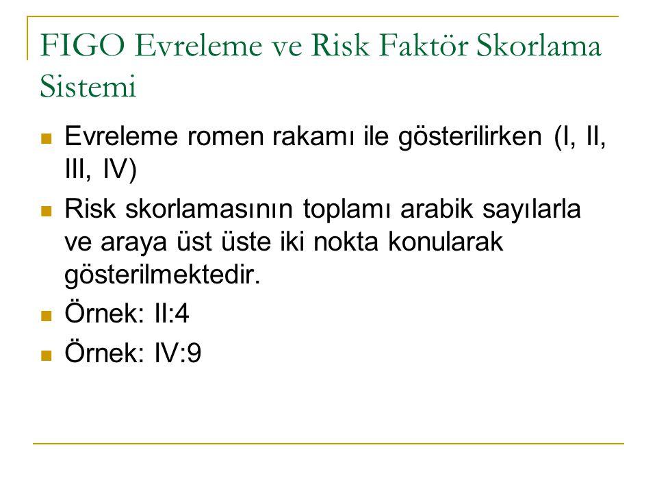 FIGO Evreleme ve Risk Faktör Skorlama Sistemi