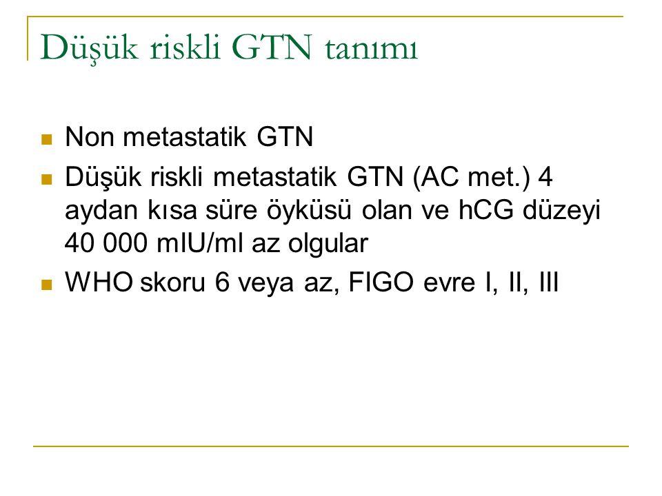 Düşük riskli GTN tanımı