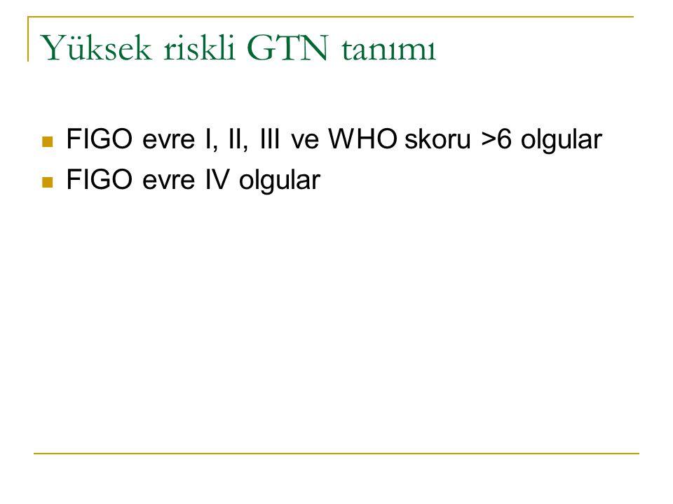 Yüksek riskli GTN tanımı