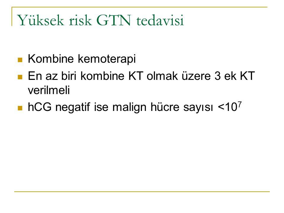 Yüksek risk GTN tedavisi