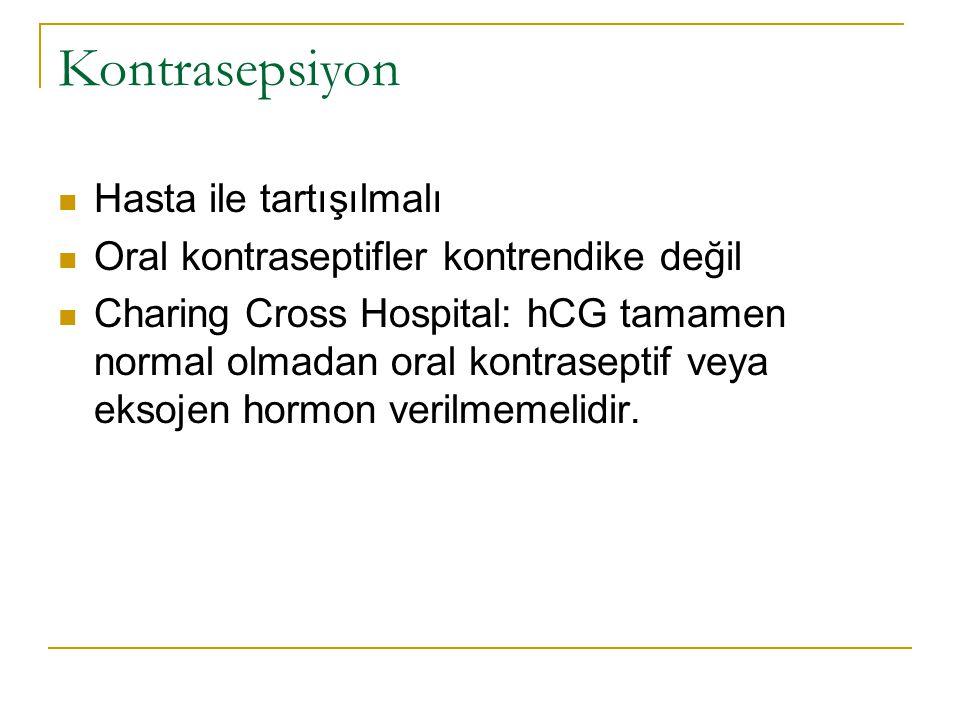 Kontrasepsiyon Hasta ile tartışılmalı
