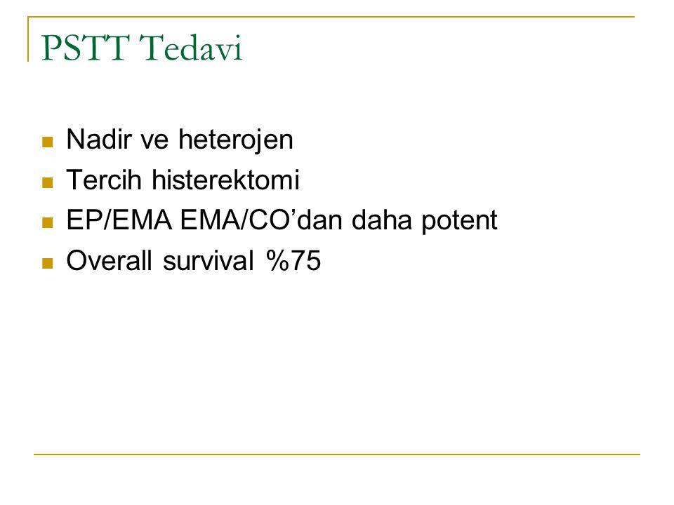 PSTT Tedavi Nadir ve heterojen Tercih histerektomi