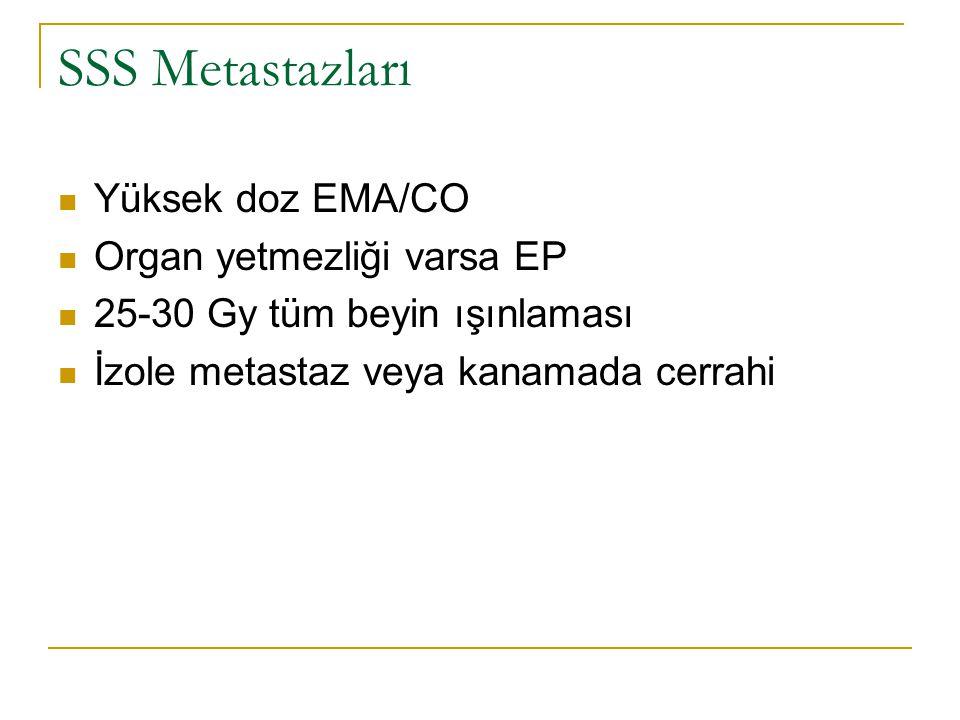 SSS Metastazları Yüksek doz EMA/CO Organ yetmezliği varsa EP