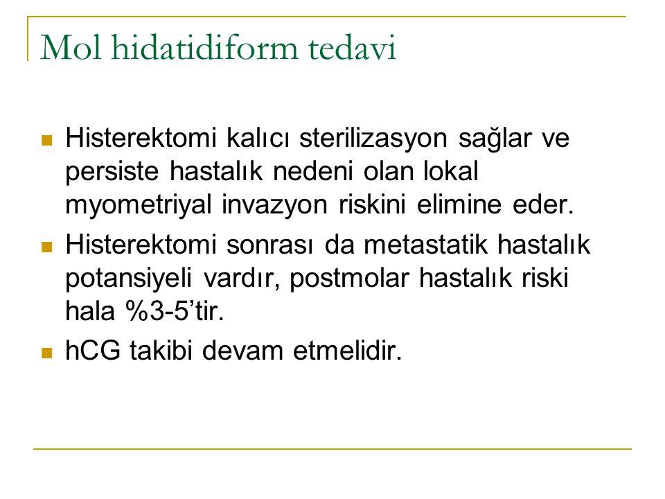 Mol hidatidiform tedavi
