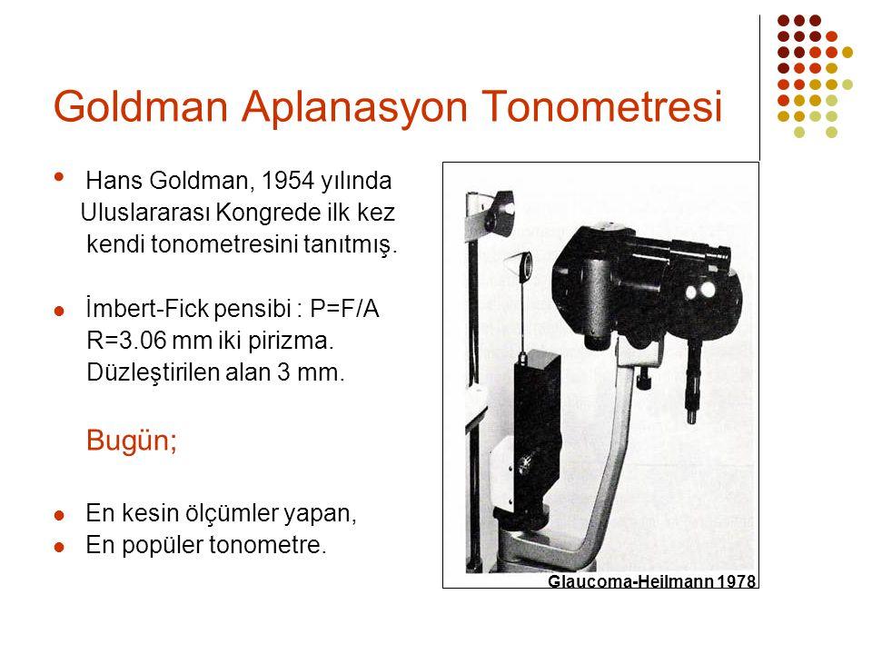 Goldman Aplanasyon Tonometresi