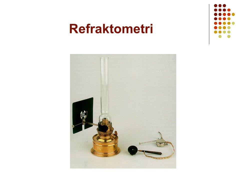 Refraktometri